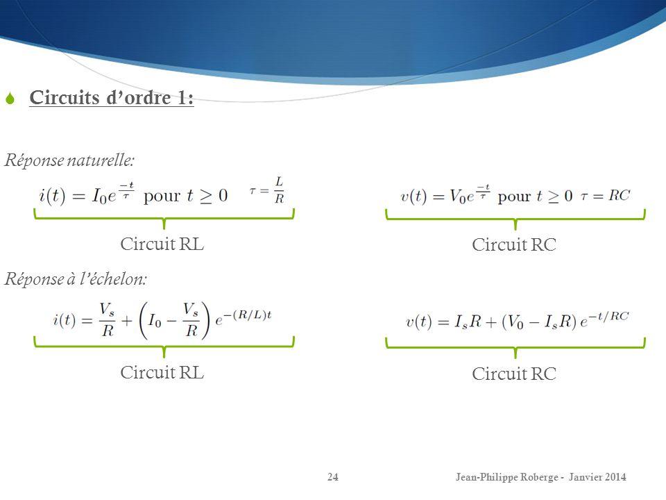 Circuits d'ordre 1: Réponse naturelle: Circuit RL Circuit RC