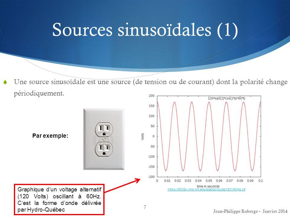 Sources sinusoïdales (1)
