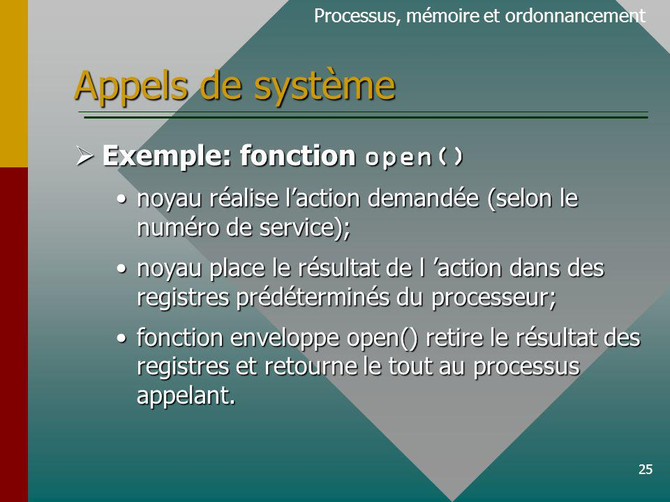 Appels de système Exemple: fonction open()