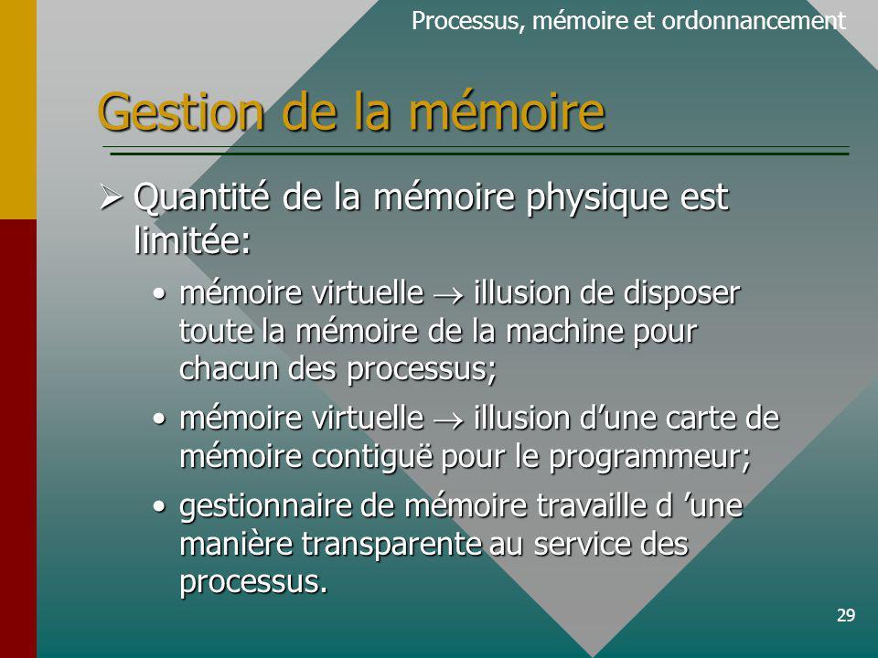Gestion de la mémoire Quantité de la mémoire physique est limitée: