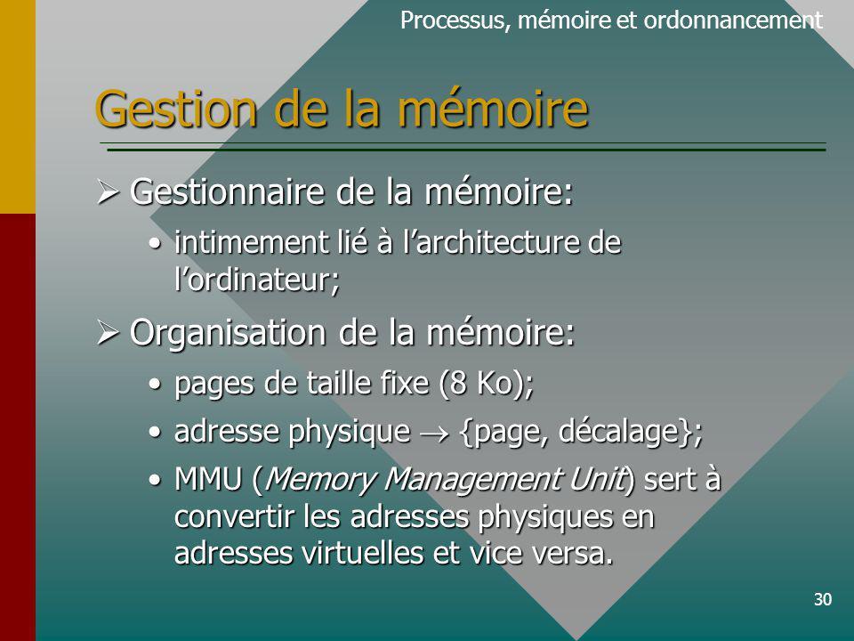 Gestion de la mémoire Gestionnaire de la mémoire: