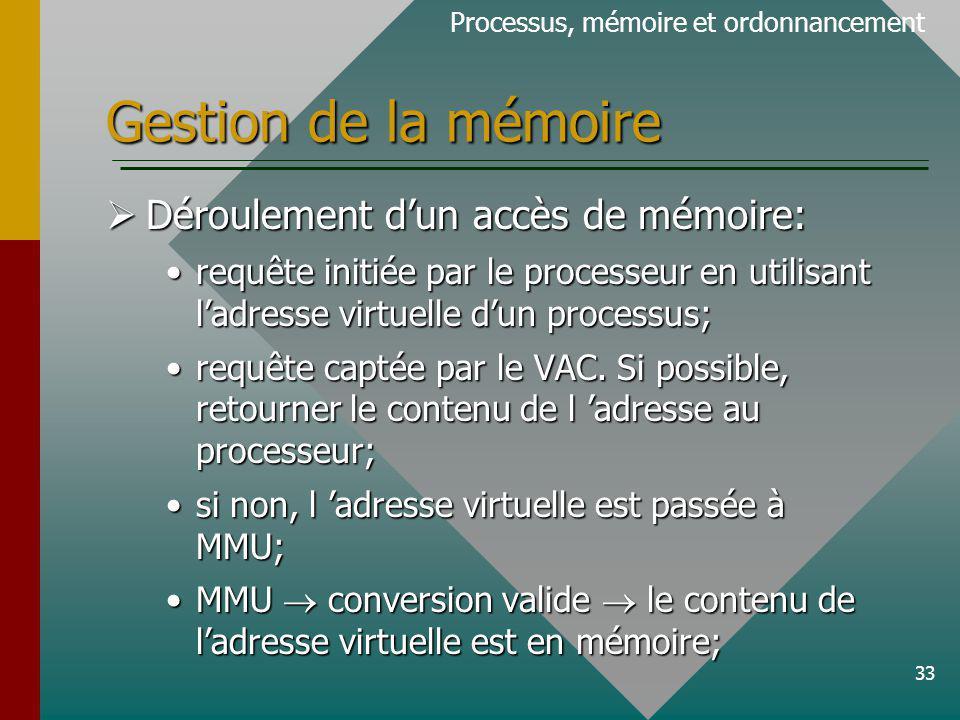 Gestion de la mémoire Déroulement d'un accès de mémoire: