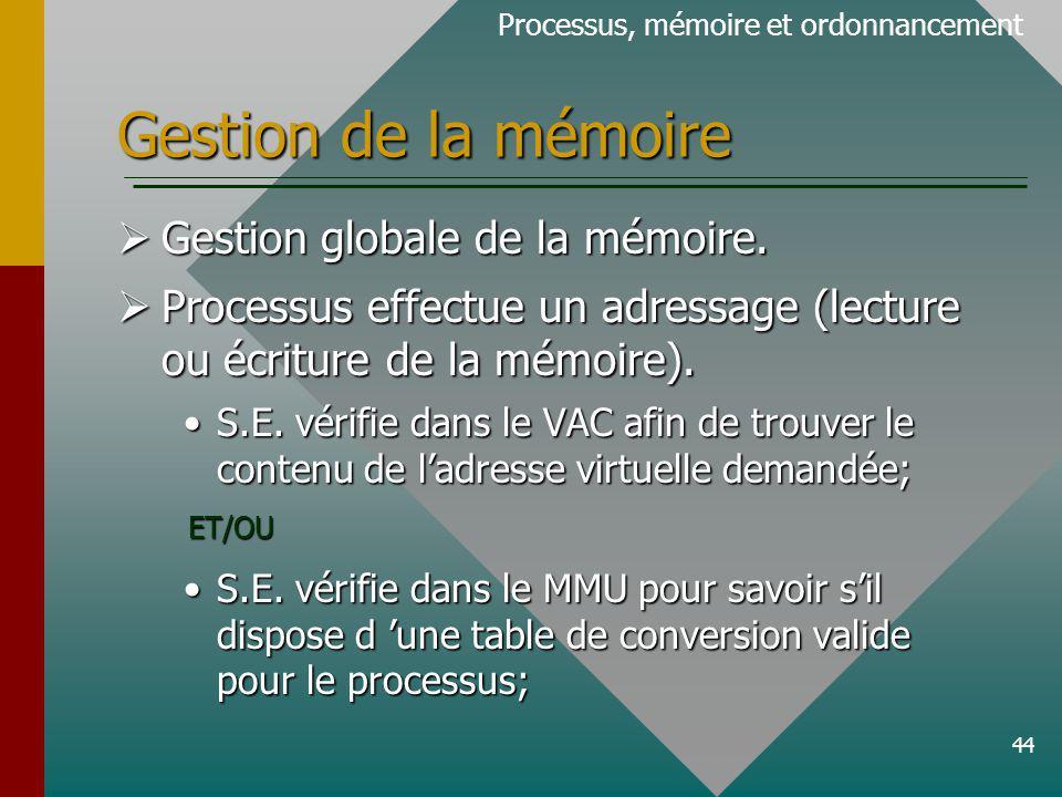 Gestion de la mémoire Gestion globale de la mémoire.