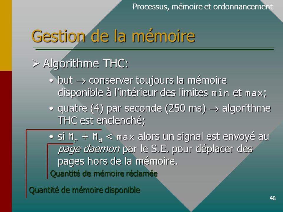 Gestion de la mémoire Algorithme THC: