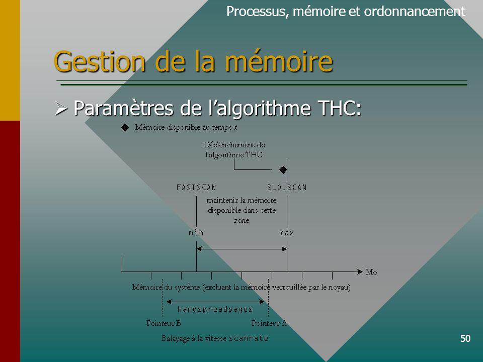 Gestion de la mémoire Paramètres de l'algorithme THC: