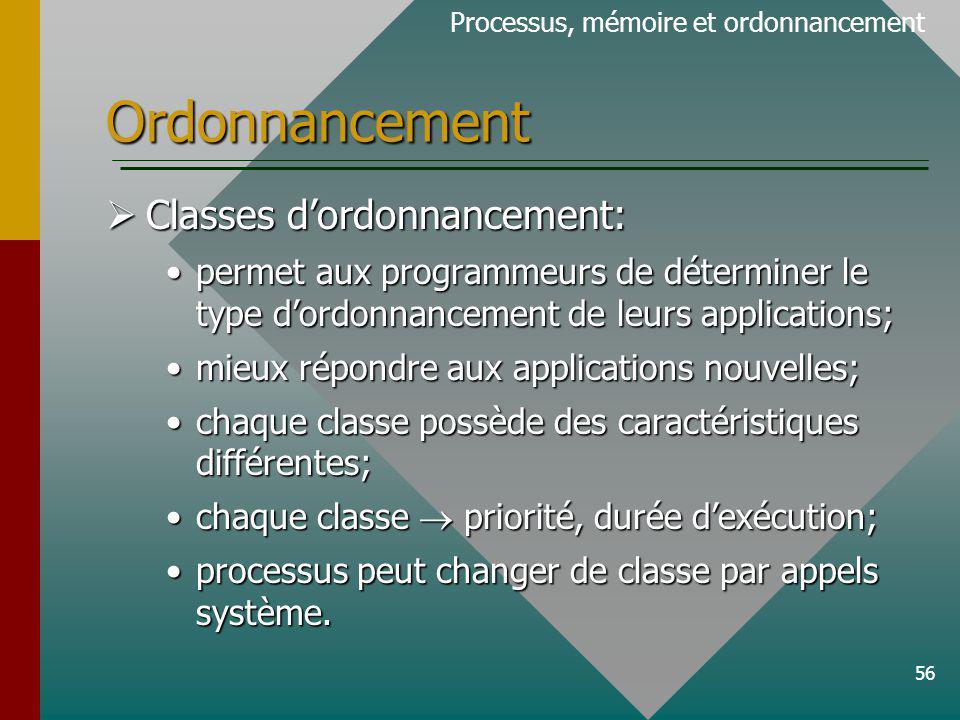 Ordonnancement Classes d'ordonnancement: