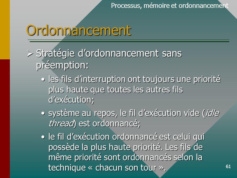 Ordonnancement Stratégie d'ordonnancement sans préemption: