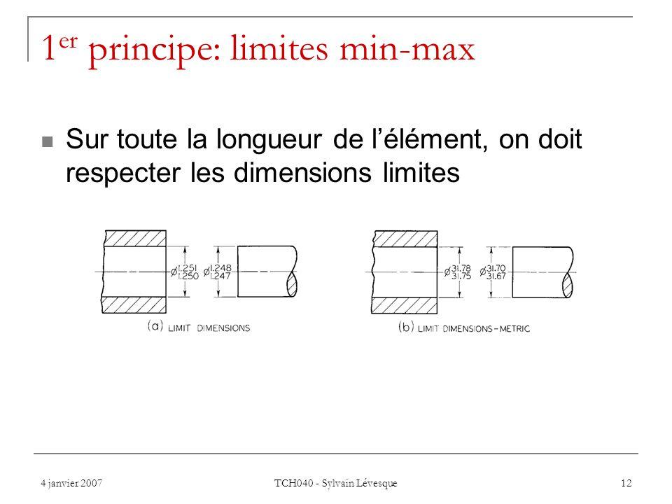 1er principe: limites min-max