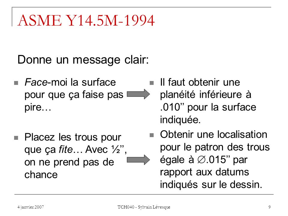 ASME Y14.5M-1994 Donne un message clair: