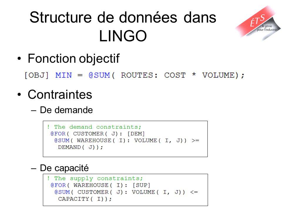 Structure de données dans LINGO