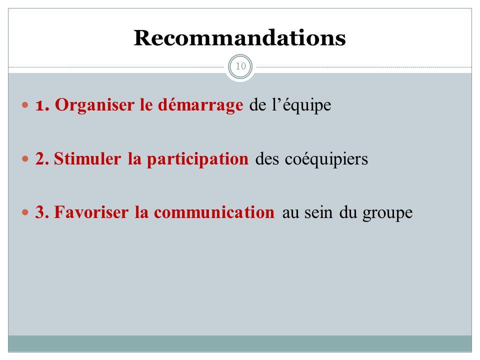 Recommandations 2. Stimuler la participation des coéquipiers