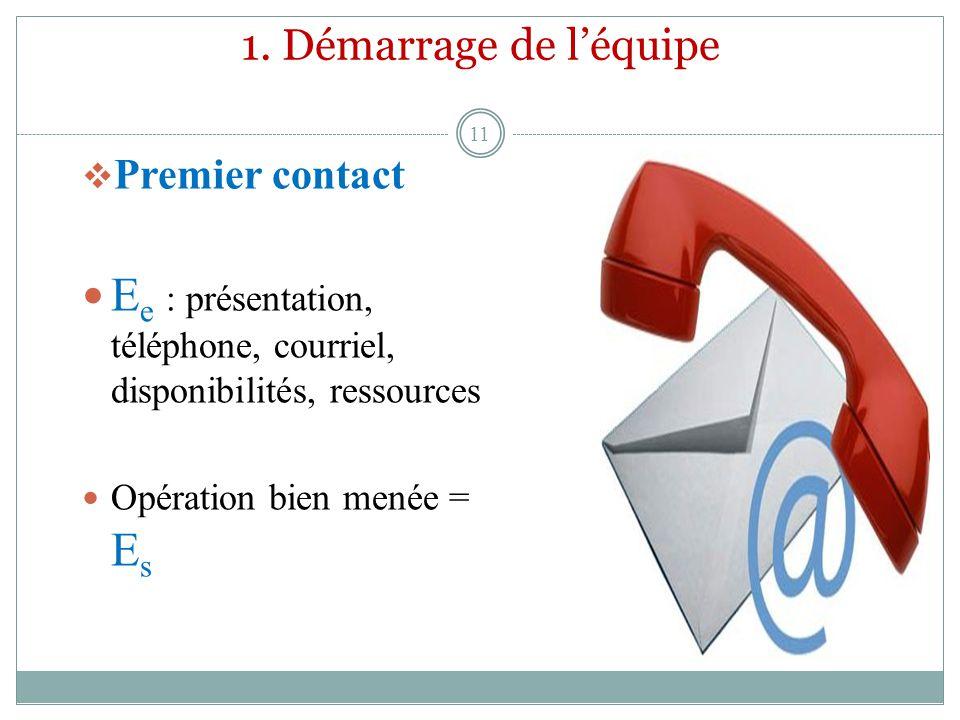 Ee : présentation, téléphone, courriel, disponibilités, ressources