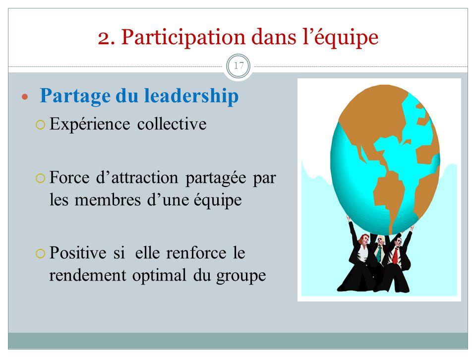 2. Participation dans l'équipe