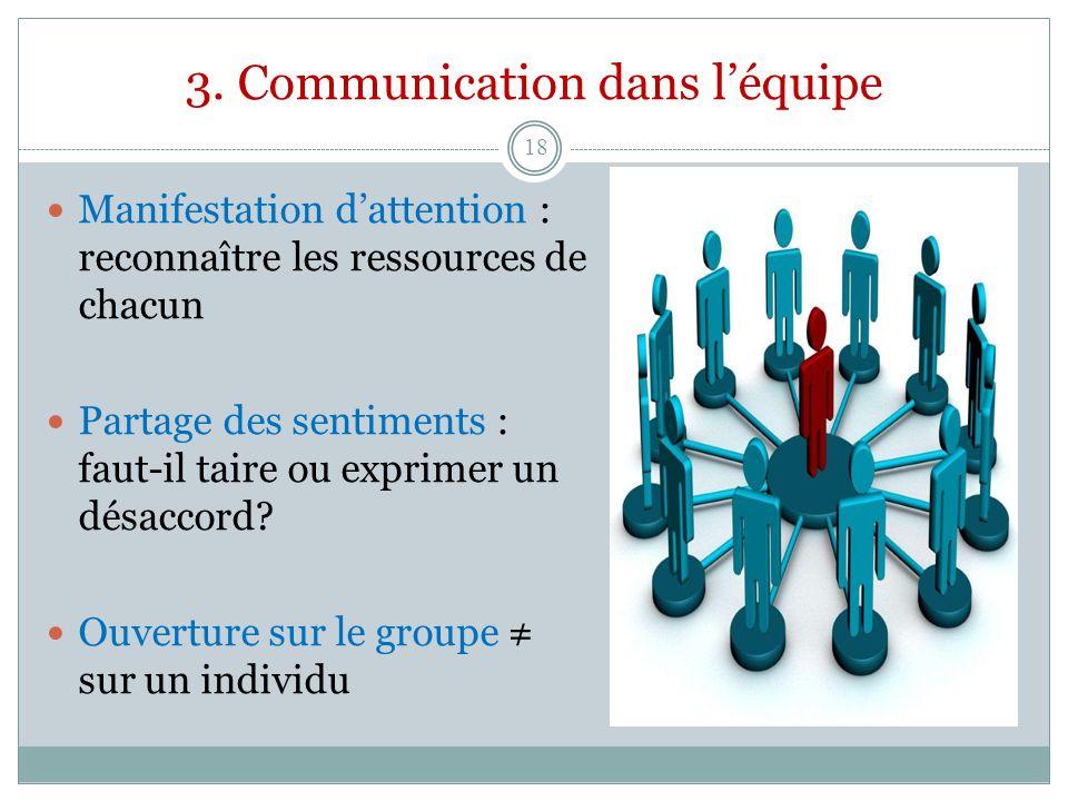 3. Communication dans l'équipe