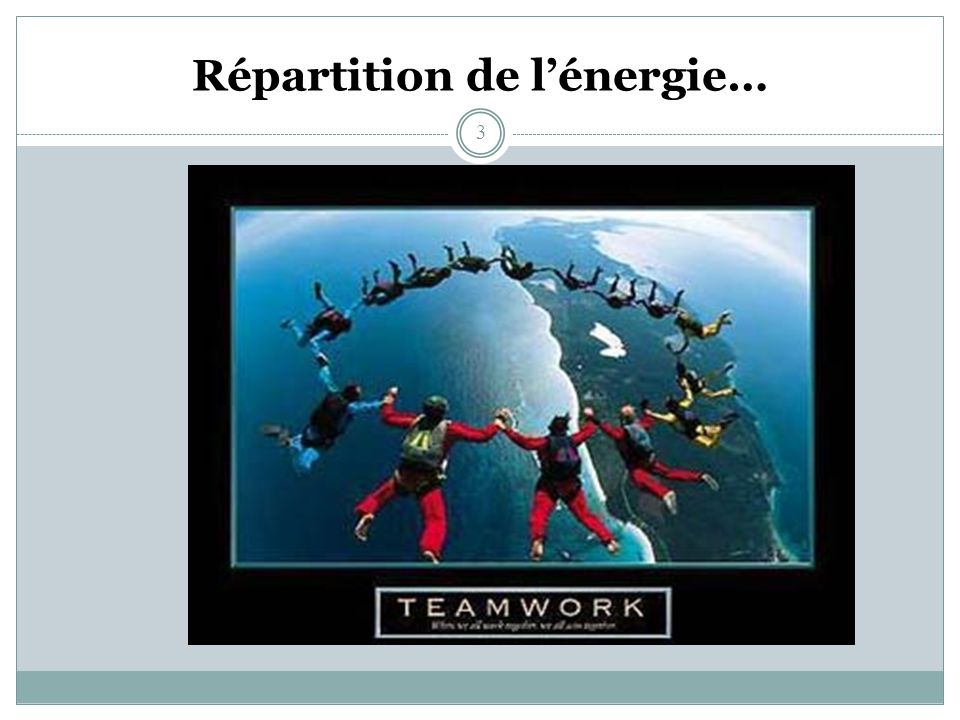 Répartition de l'énergie…