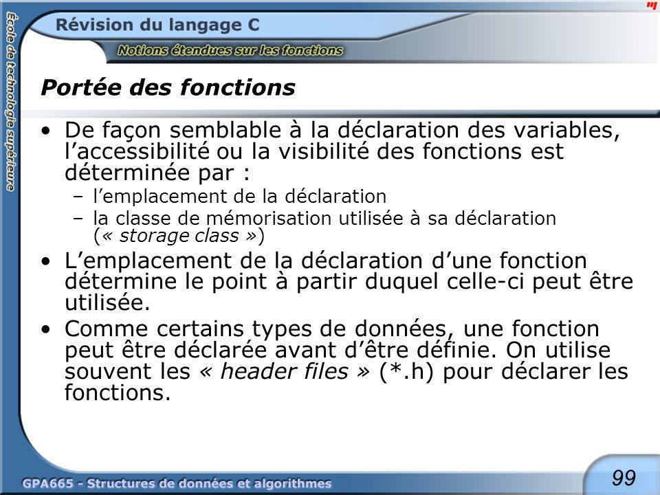 Portée des fonctions #include <stdio.h>
