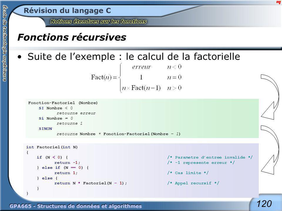 Fonctions récursives Puisque chaque appel de fonction possède son propre espace de variable, chaque appel récursif possède le sien.