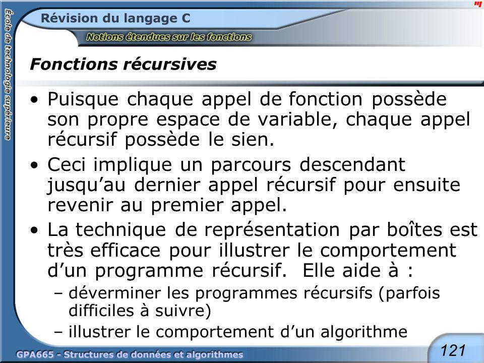 Fonctions récursives Les étapes à suivre pour réaliser la technique de représentation par boîtes :
