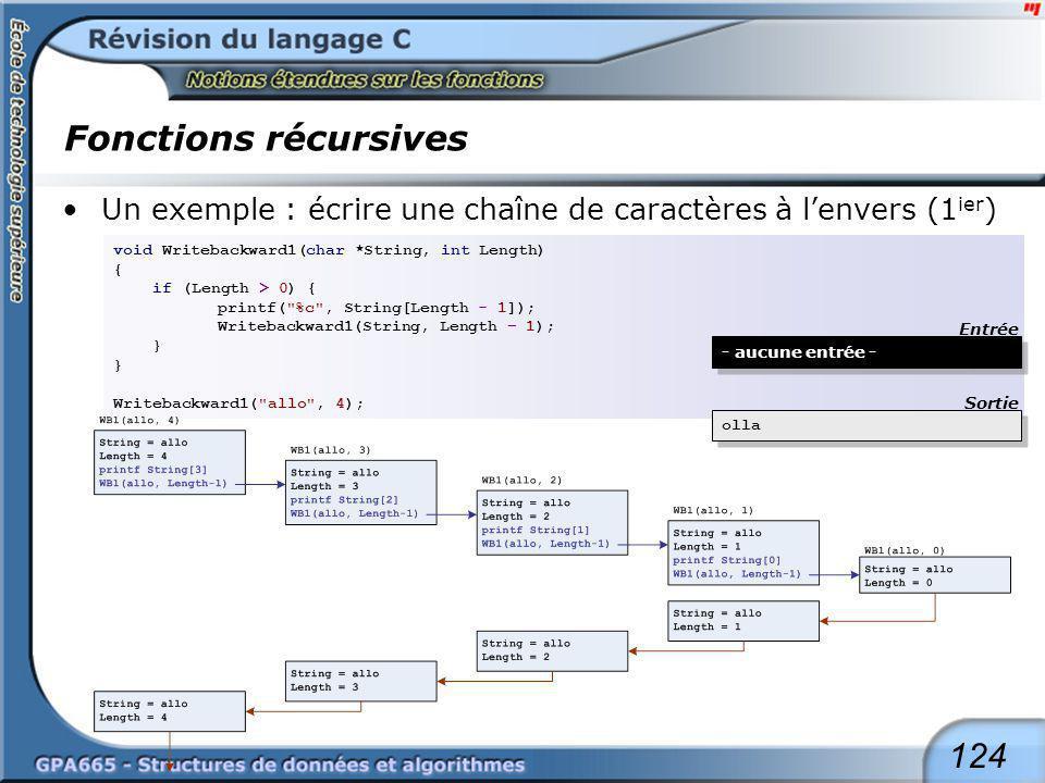 Fonctions récursives Un exemple : écrire une chaîne de caractères à l'envers (2ième) void Writebackward2(char *String)