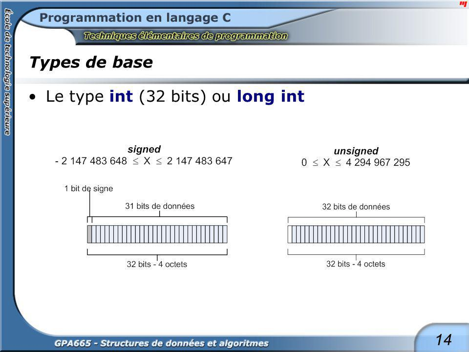 Types de base Le type float