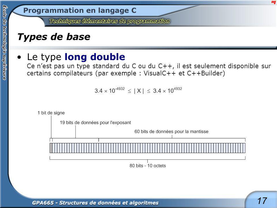 Types de base Le type void Ne permet pas de déclarer une variable