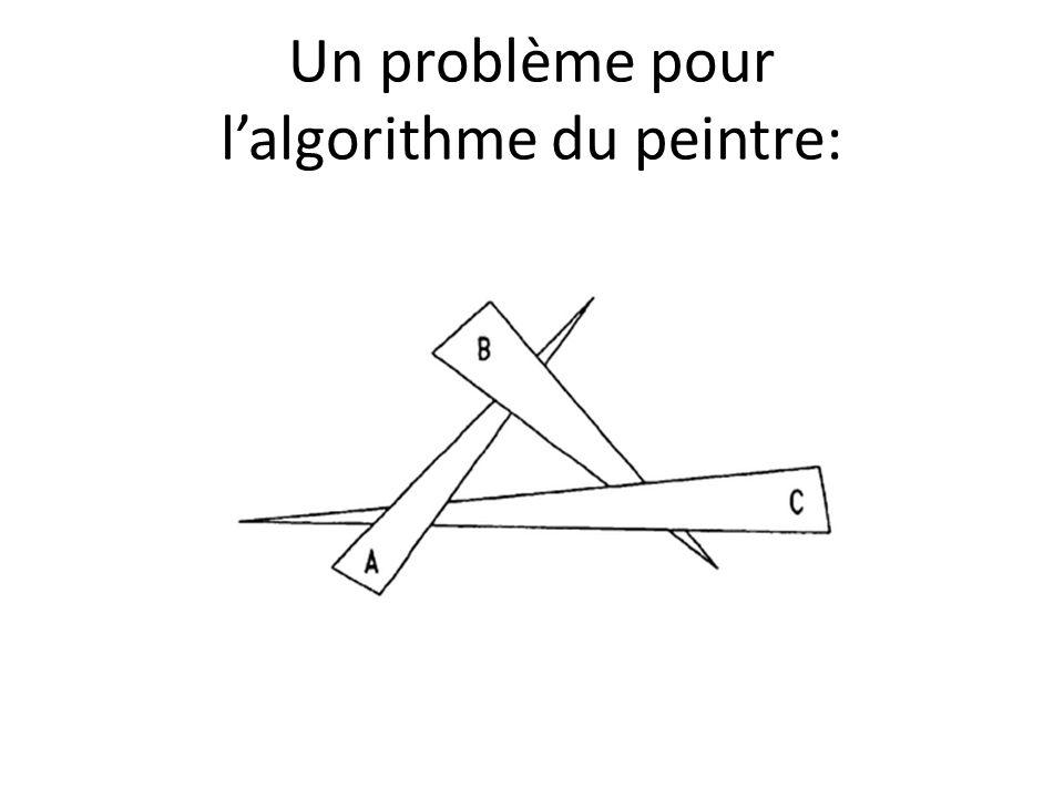 Un problème pour l'algorithme du peintre: