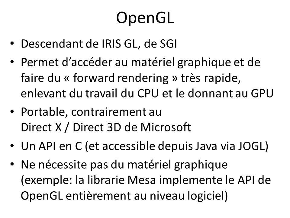 OpenGL Descendant de IRIS GL, de SGI