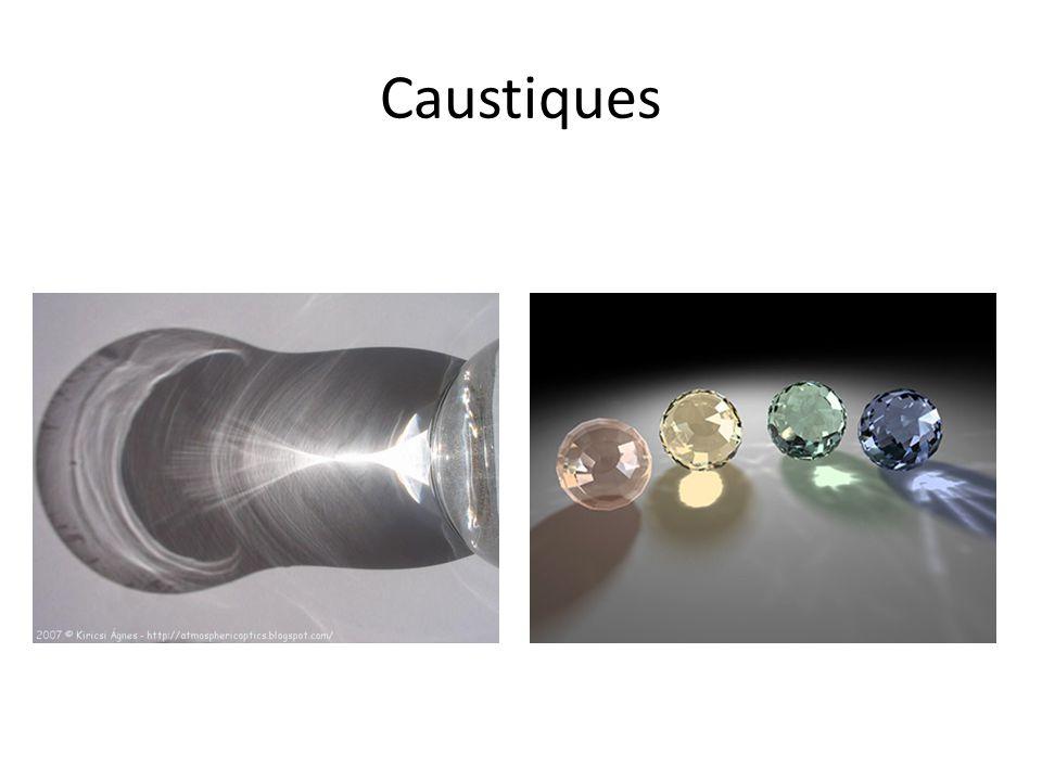 Caustiques http://atmosphericoptics.blogspot.com/2007/10/kausztika-caustics.html.