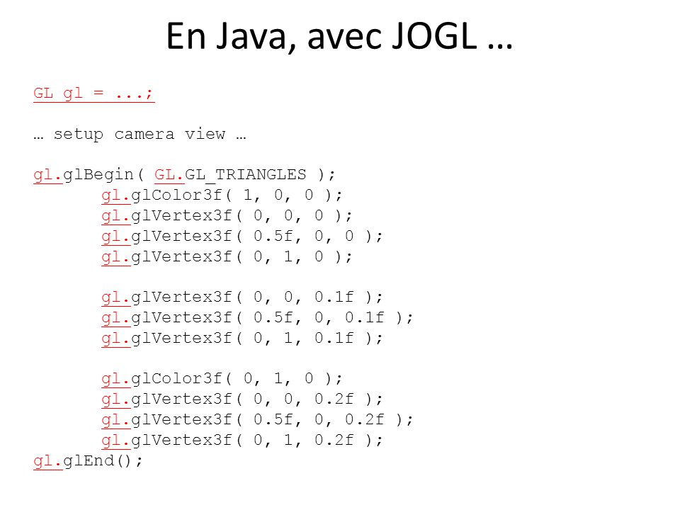 En Java, avec JOGL … GL gl = ...; … setup camera view …