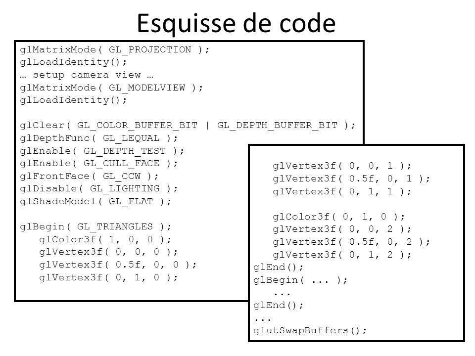 Esquisse de code glMatrixMode( GL_PROJECTION ); glLoadIdentity();
