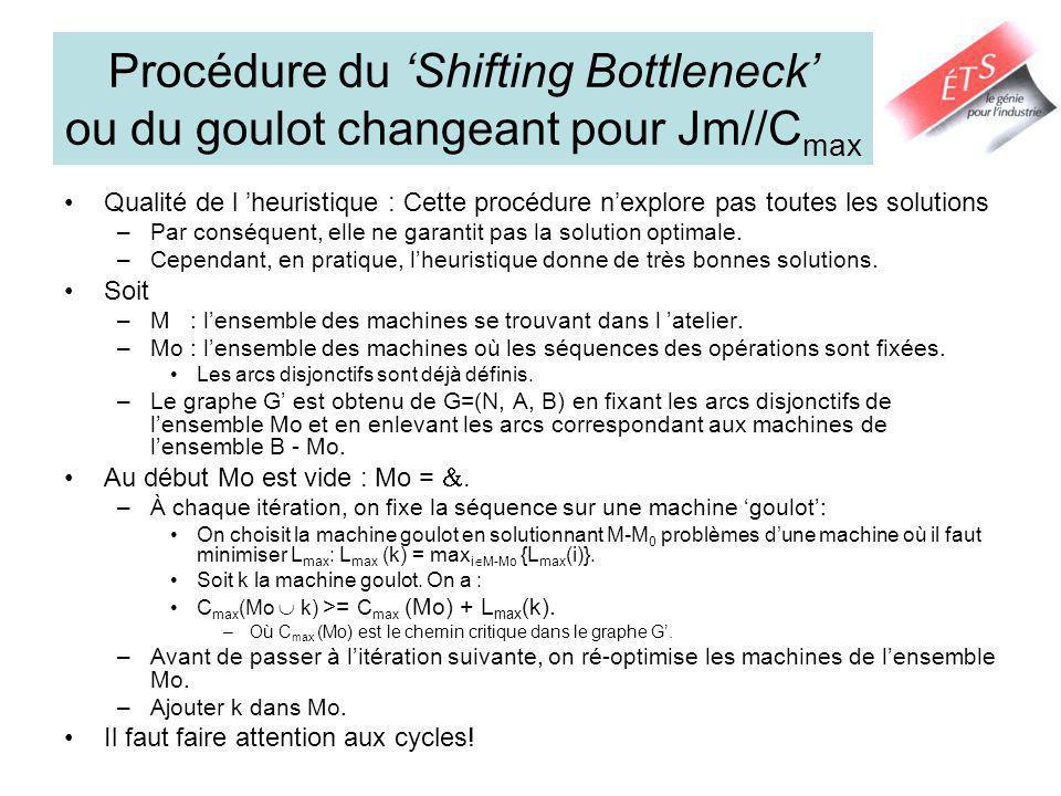 Procédure du 'Shifting Bottleneck' ou du goulot changeant pour Jm//Cmax