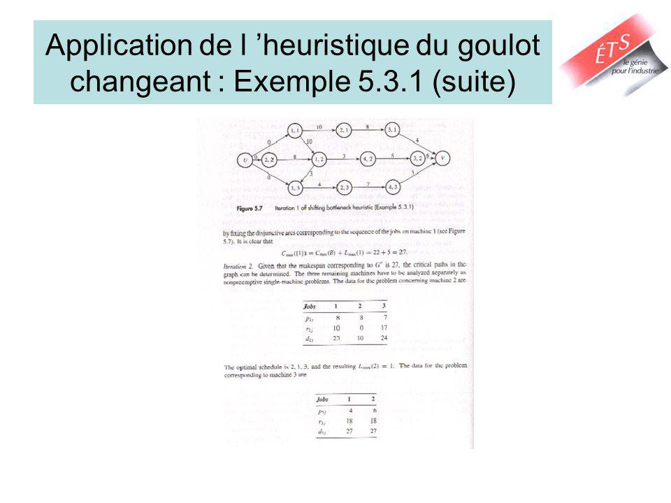 Application de l 'heuristique du goulot changeant : Exemple 5. 3