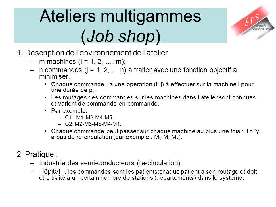 Ateliers multigammes (Job shop)