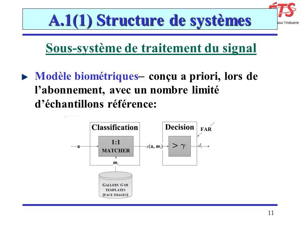 A.1(1) Structure de systèmes