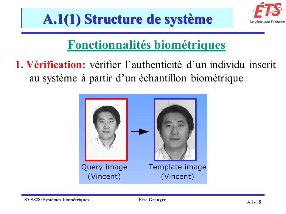A.1(1) Structure de système