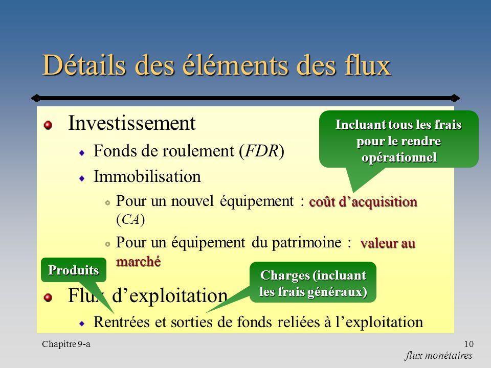 Détails des éléments des flux
