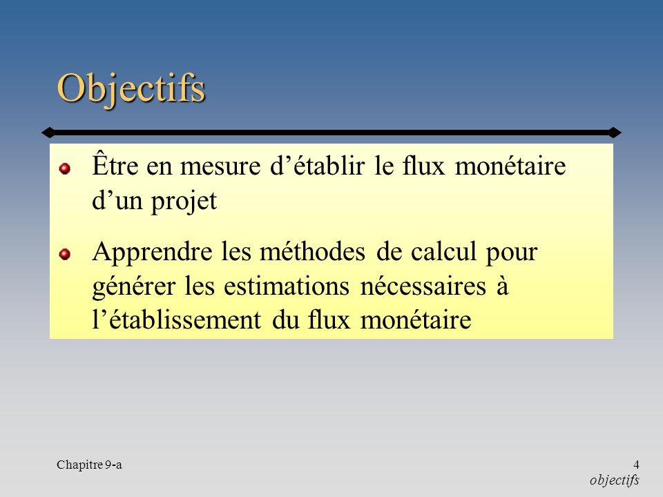 Objectifs Être en mesure d'établir le flux monétaire d'un projet