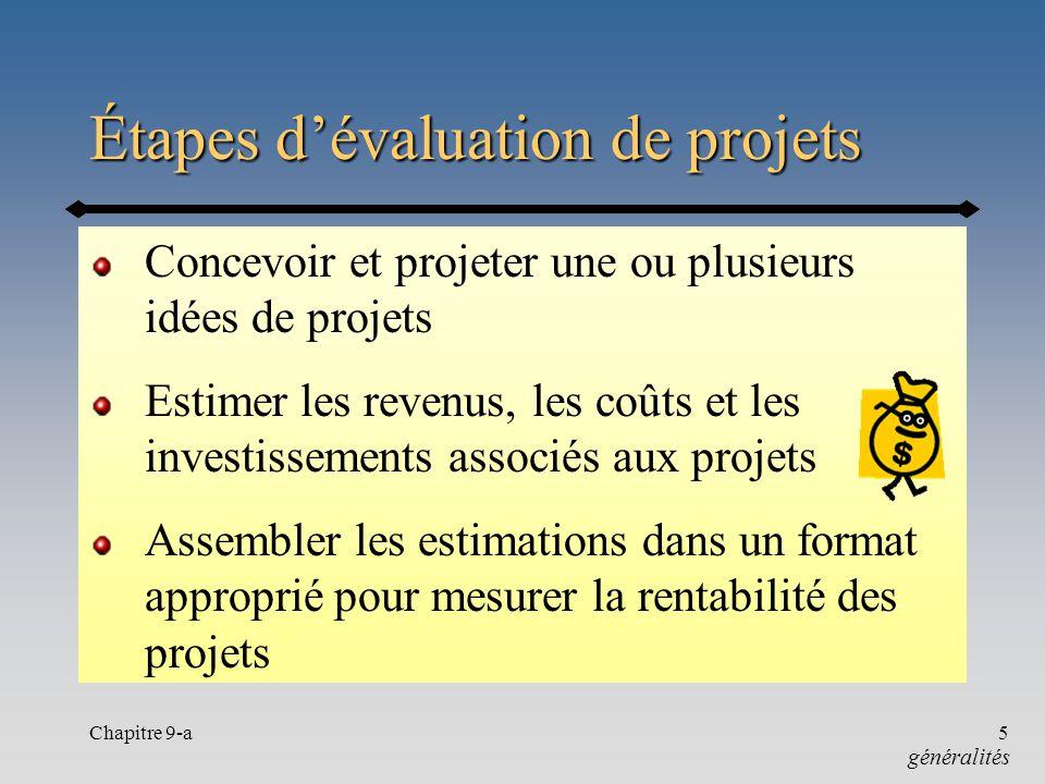 Étapes d'évaluation de projets
