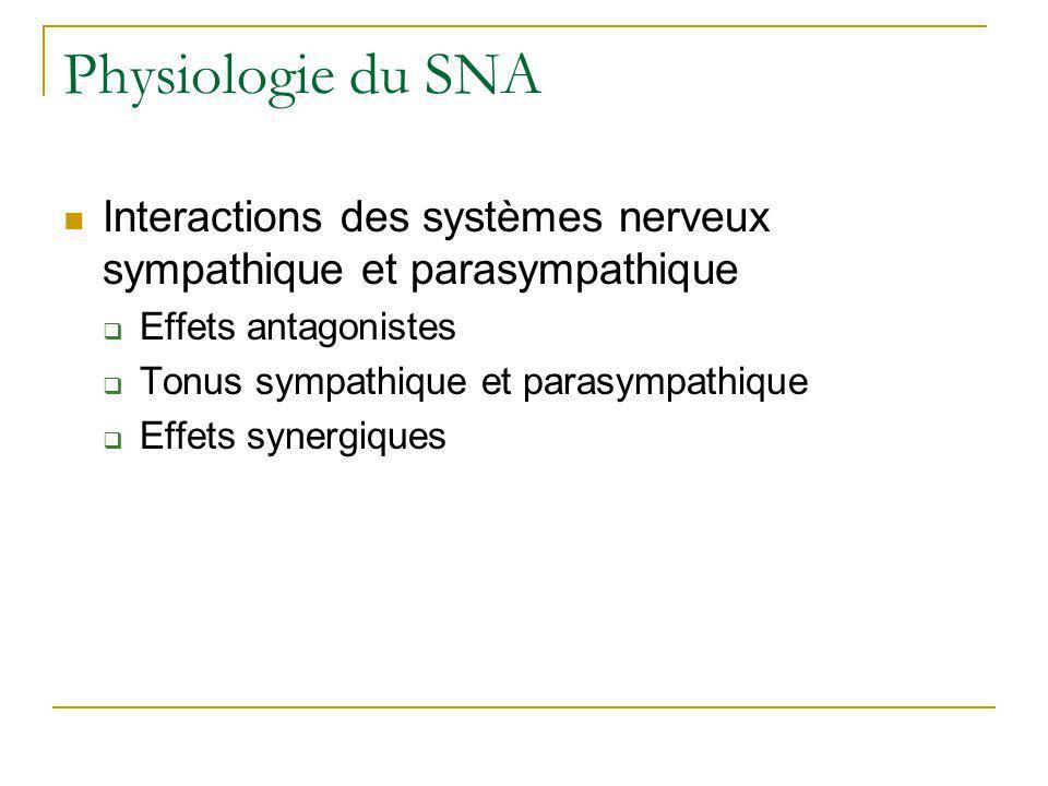 Physiologie du SNA Interactions des systèmes nerveux sympathique et parasympathique. Effets antagonistes.