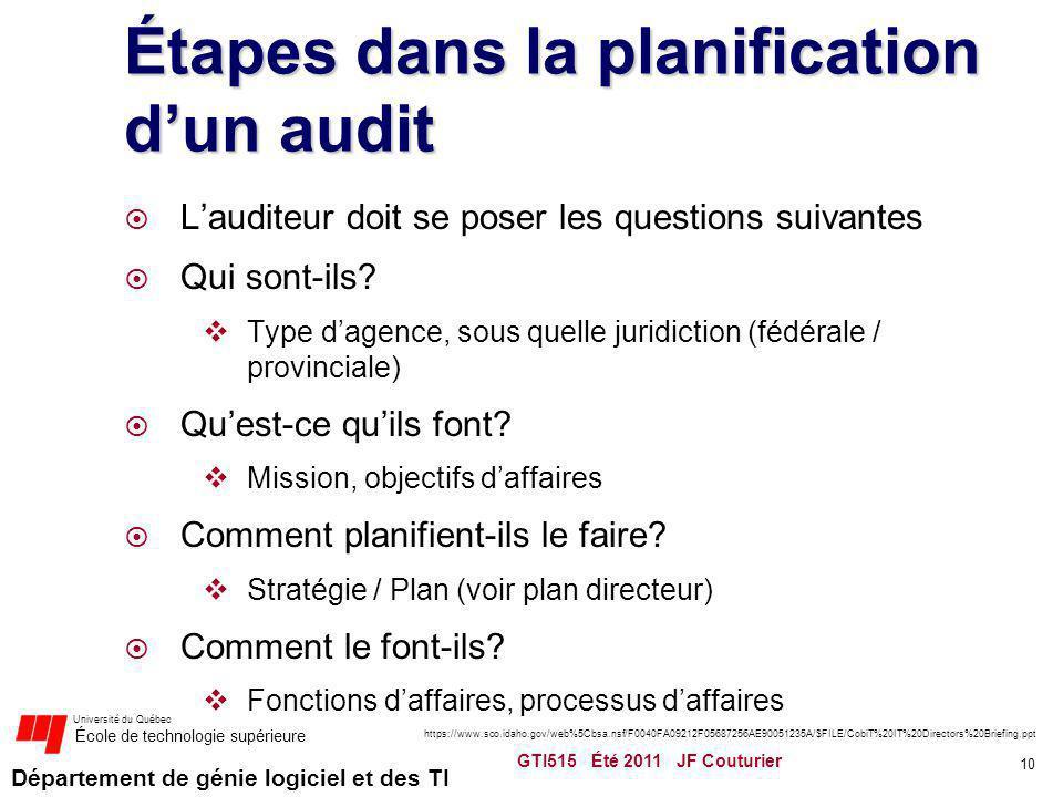 Étapes dans la planification d'un audit