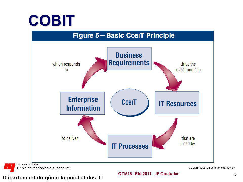 COBIT Cobit Executive Summary Framework GTI515 Été 2011 JF Couturier