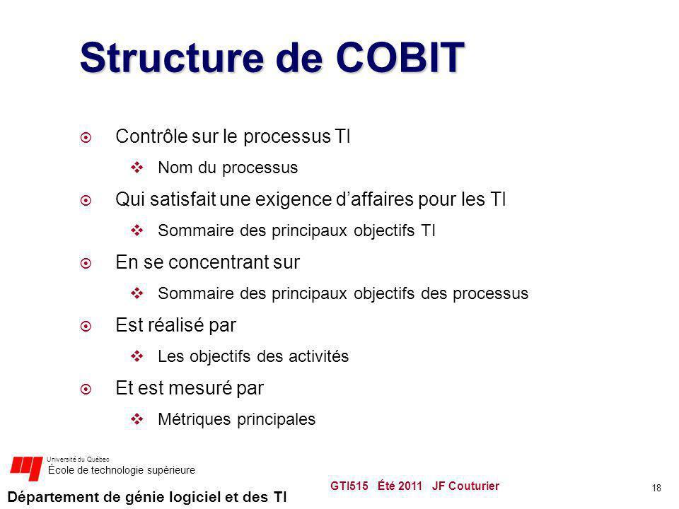Structure de COBIT Contrôle sur le processus TI