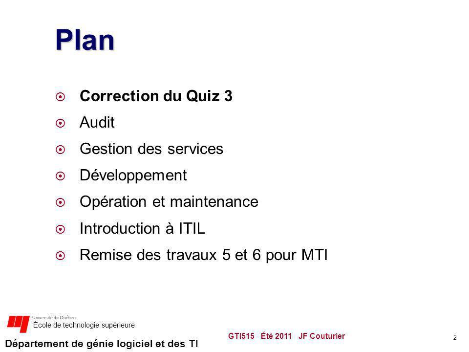 Plan Correction du Quiz 3 Audit Gestion des services Développement