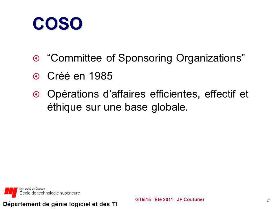 COSO Committee of Sponsoring Organizations Créé en 1985