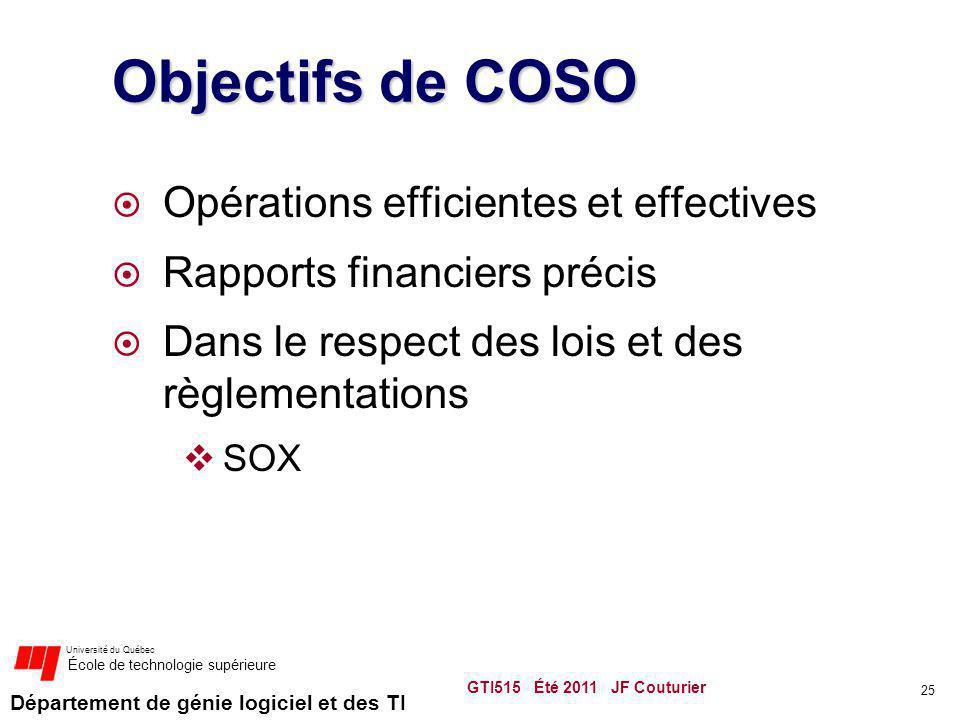 Objectifs de COSO Opérations efficientes et effectives