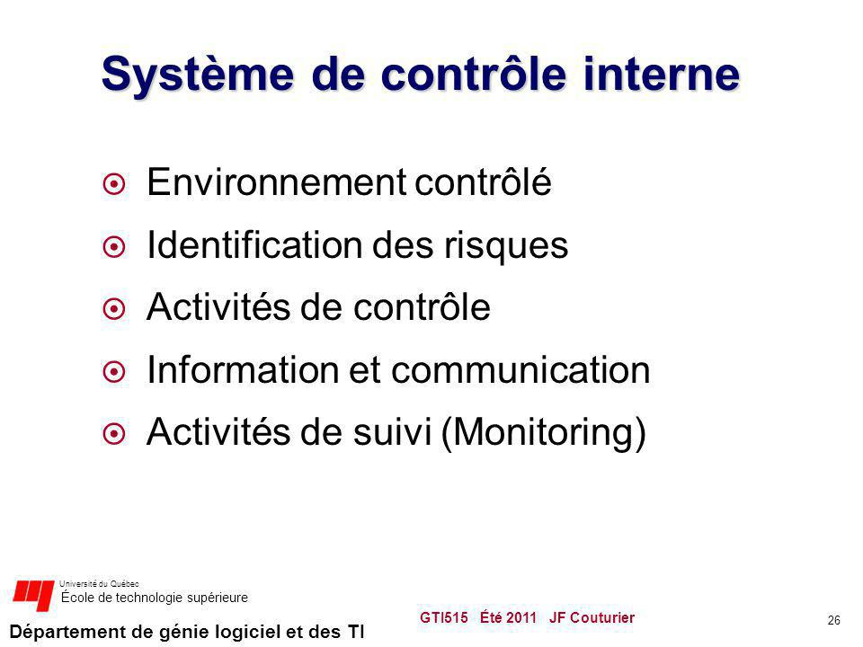 Système de contrôle interne