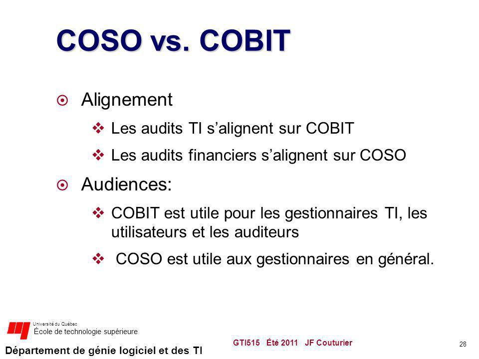 COSO vs. COBIT Alignement Audiences: