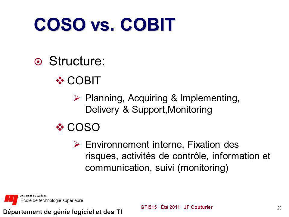 COSO vs. COBIT Structure: COBIT COSO