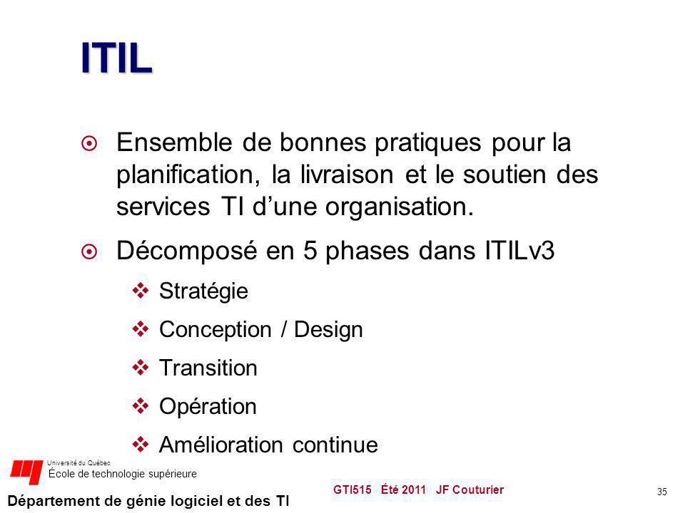 ITIL Ensemble de bonnes pratiques pour la planification, la livraison et le soutien des services TI d'une organisation.