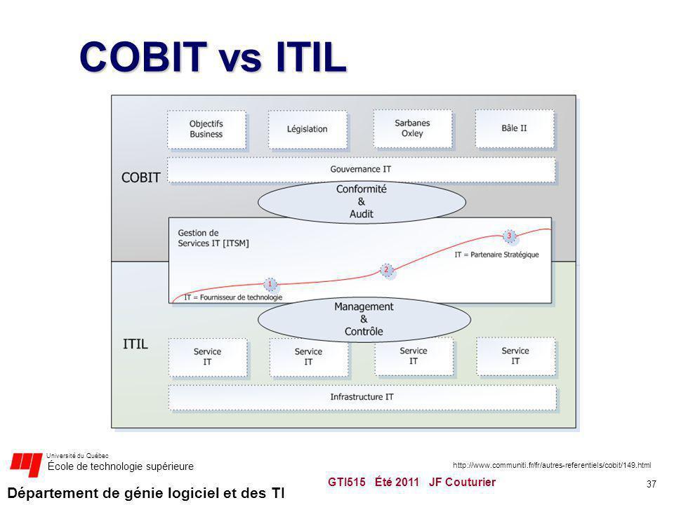 COBIT vs ITIL GTI515 Été 2011 JF Couturier
